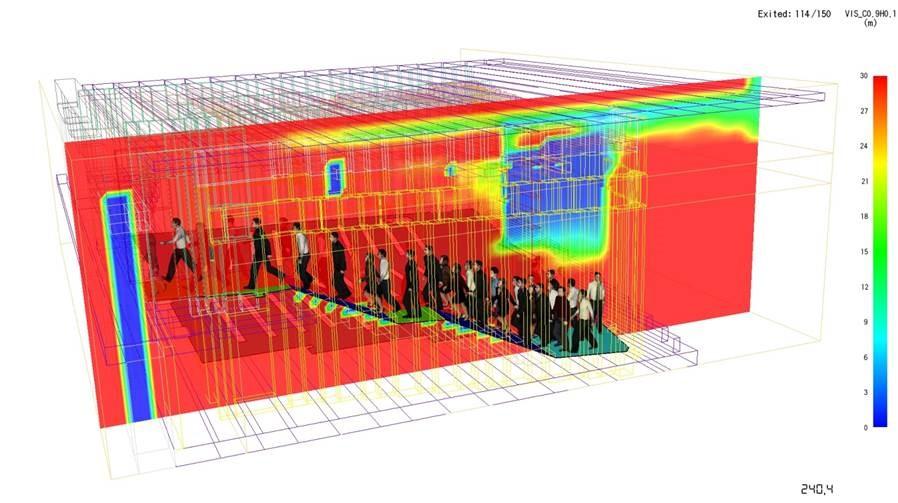 Figura 8. Esempio di analisi comparata dell'esodo e dell'incendio con software CFD