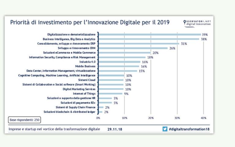 innovazione digitale tab 2