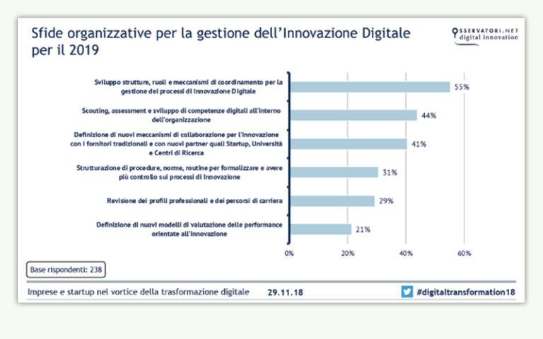 innovazione digitale tab 4